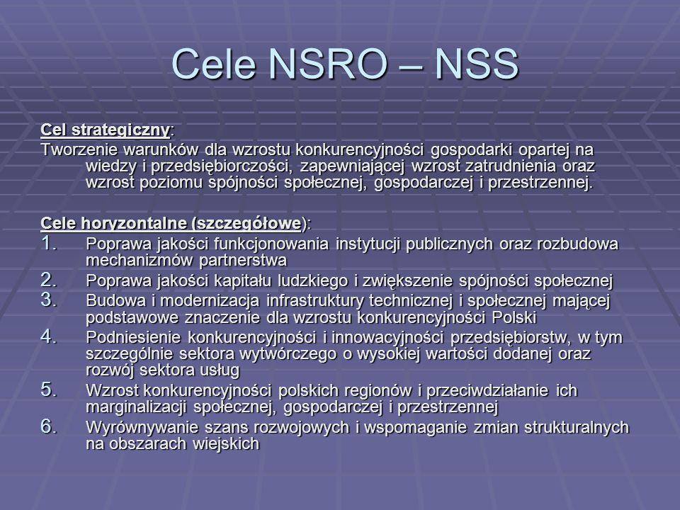 Cele NSRO – NSS Cele NSRO – NSS Cel strategiczny: Tworzenie warunków dla wzrostu konkurencyjności gospodarki opartej na wiedzy i przedsiębiorczości, z