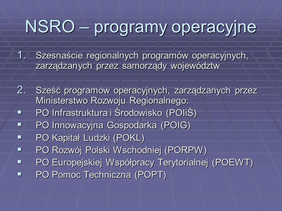 NSRO – programy operacyjne 1. Szesnaście regionalnych programów operacyjnych, zarządzanych przez samorządy województw 2. Sześć programów operacyjnych,