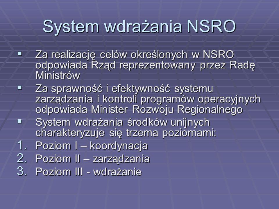 System wdrażania NSRO Za realizację celów określonych w NSRO odpowiada Rząd reprezentowany przez Radę Ministrów Za realizację celów określonych w NSRO