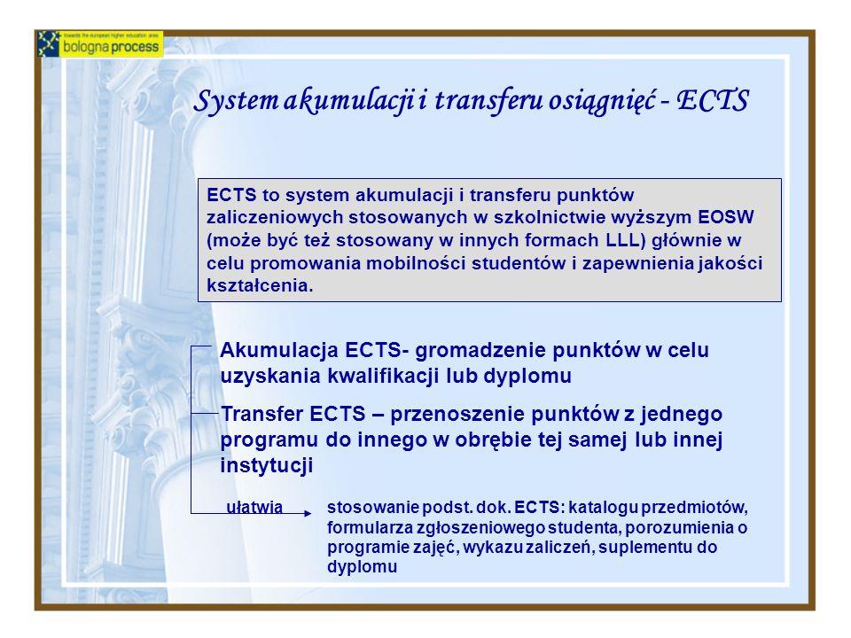 System akumulacji i transferu osiągnięć - ECTS ECTS to system akumulacji i transferu punktów zaliczeniowych stosowanych w szkolnictwie wyższym EOSW (może być też stosowany w innych formach LLL) głównie w celu promowania mobilności studentów i zapewnienia jakości kształcenia.