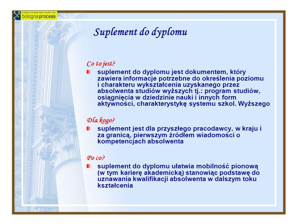 Suplement do dyplomu Co to jest? suplement do dyplomu jest dokumentem, który zawiera informacje potrzebne do określenia poziomu i charakteru wykształc