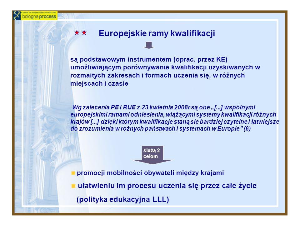 Europejskie ramy kwalifikacji są podstawowym instrumentem (oprac.