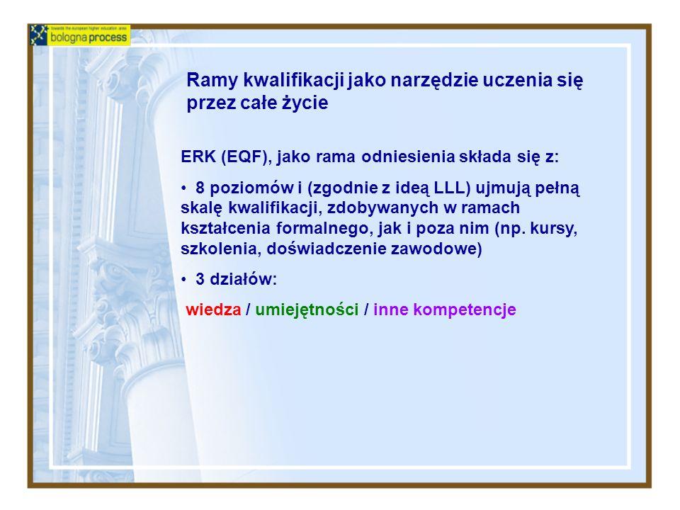 Ramy kwalifikacji jako narzędzie uczenia się przez całe życie ERK (EQF), jako rama odniesienia składa się z: 8 poziomów i (zgodnie z ideą LLL) ujmują pełną skalę kwalifikacji, zdobywanych w ramach kształcenia formalnego, jak i poza nim (np.