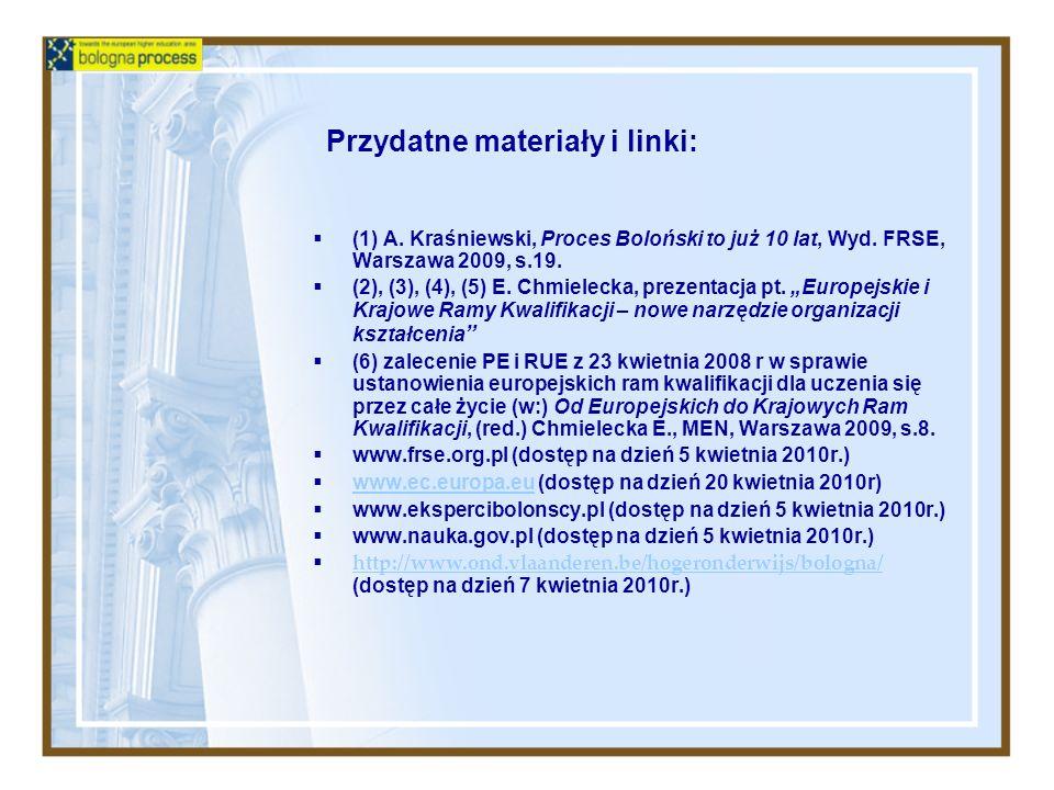 Przydatne materiały i linki: (1) A. Kraśniewski, Proces Boloński to już 10 lat, Wyd.