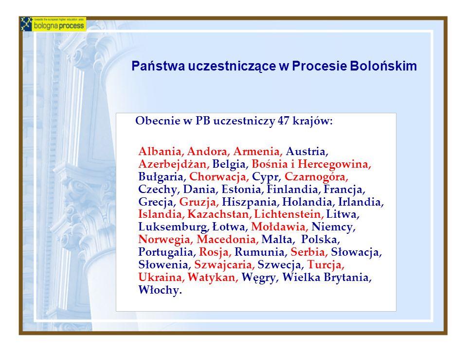 Państwa uczestniczące w Procesie Bolońskim Obecnie w PB uczestniczy 47 krajów: Albania, Andora, Armenia, Austria, Azerbejdżan, Belgia, Bośnia i Hercegowina, Bułgaria, Chorwacja, Cypr, Czarnogóra, Czechy, Dania, Estonia, Finlandia, Francja, Grecja, Gruzja, Hiszpania, Holandia, Irlandia, Islandia, Kazachstan, Lichtenstein, Litwa, Luksemburg, Łotwa, Mołdawia, Niemcy, Norwegia, Macedonia, Malta, Polska, Portugalia, Rosja, Rumunia, Serbia, Słowacja, Słowenia, Szwajcaria, Szwecja, Turcja, Ukraina, Watykan, Węgry, Wielka Brytania, Włochy.