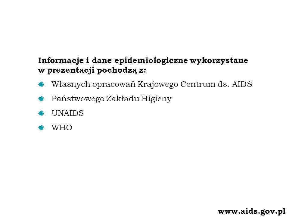Informacje i dane epidemiologiczne wykorzystane w prezentacji pochodzą z: Własnych opracowań Krajowego Centrum ds. AIDS Państwowego Zakładu Higieny UN