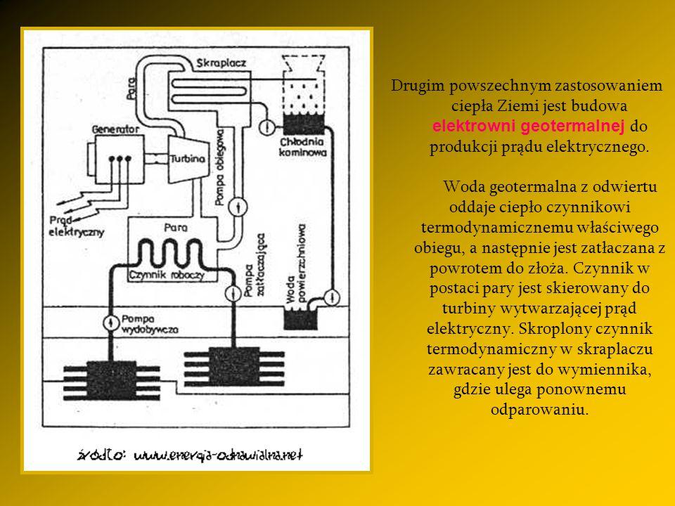 Drugim powszechnym zastosowaniem ciepła Ziemi jest budowa elektrowni geotermalnej do produkcji prądu elektrycznego. Woda geotermalna z odwiertu oddaje