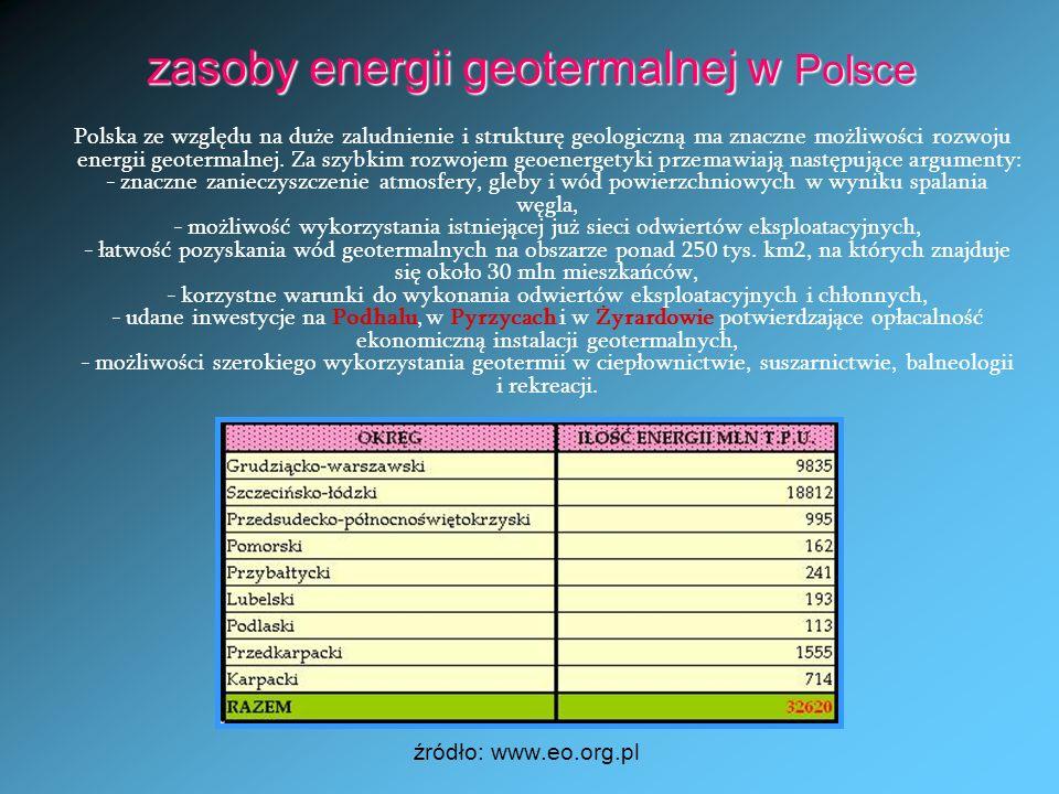 zasoby energii geotermalnej w Polsce Polska ze względu na duże zaludnienie i strukturę geologiczną ma znaczne możliwości rozwoju energii geotermalnej.