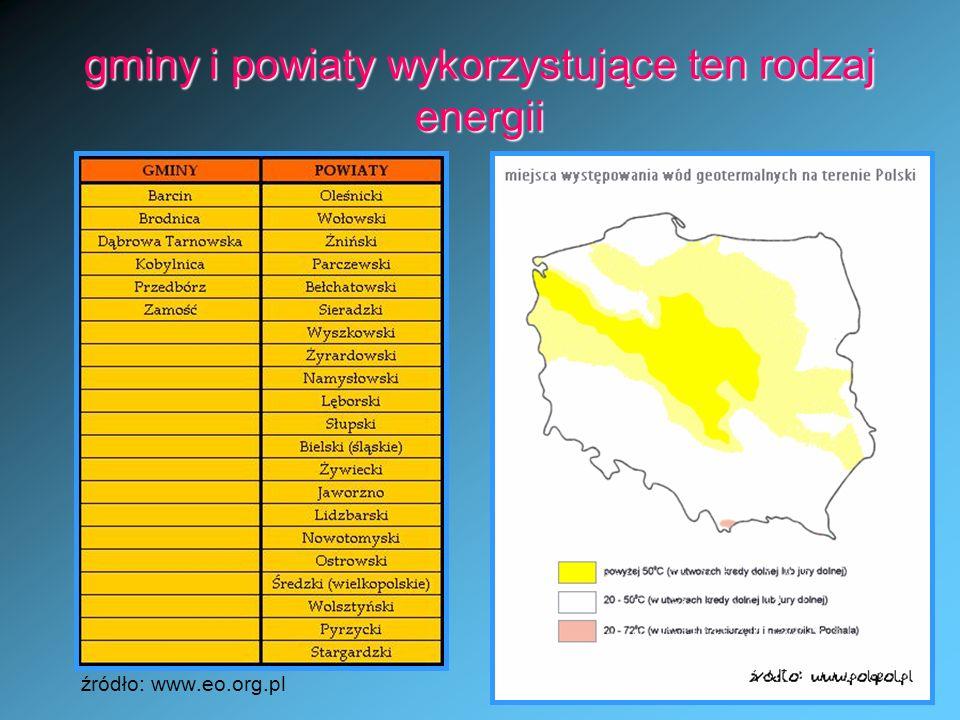 gminy i powiaty wykorzystujące ten rodzaj energii źródło: www.eo.org.pl