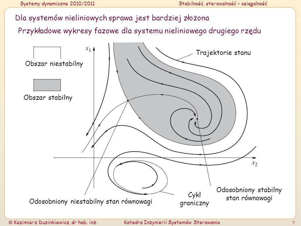 Systemy dynamiczne 2010/2011Stabilność, sterowalność - osiągalność Kazimierz Duzinkiewicz, dr hab. inż.Katedra Inżynierii Systemów Sterowania 7 Dla sy