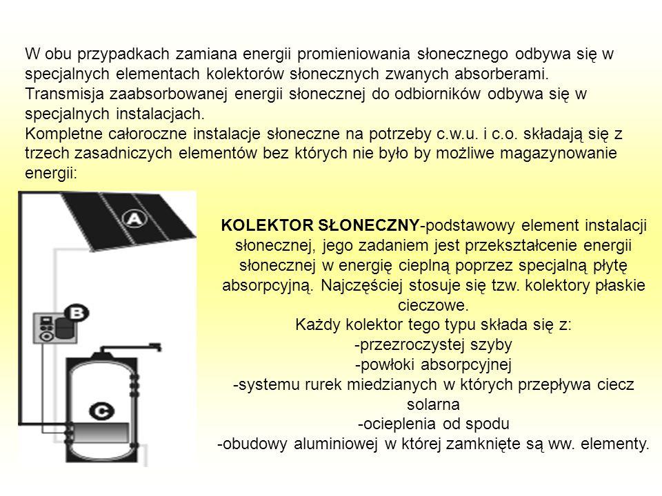W obu przypadkach zamiana energii promieniowania słonecznego odbywa się w specjalnych elementach kolektorów słonecznych zwanych absorberami. Transmisj