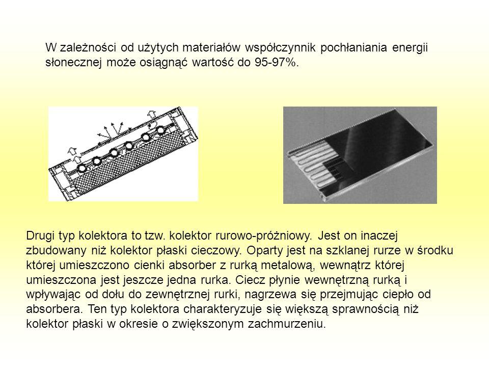 W zależności od użytych materiałów współczynnik pochłaniania energii słonecznej może osiągnąć wartość do 95-97%. Drugi typ kolektora to tzw. kolektor