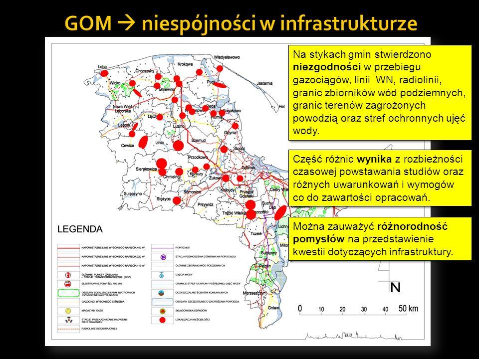 Na stykach gmin stwierdzono niezgodności w przebiegu gazociągów, linii WN, radiolinii, granic zbiorników wód podziemnych, granic terenów zagrożonych p