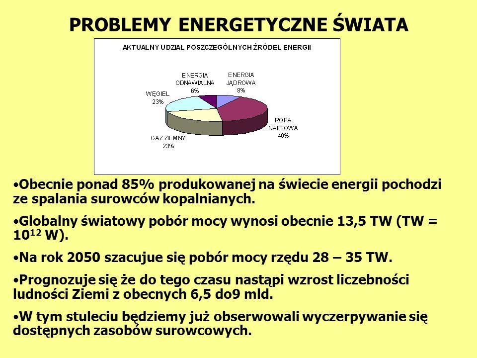 JAKIE SĄ NAJWIĘKSZE ZAGROŻENIA ŚRODOWISKA.1.Wyczerpywanie się łatwo dostępnych źródeł energii.