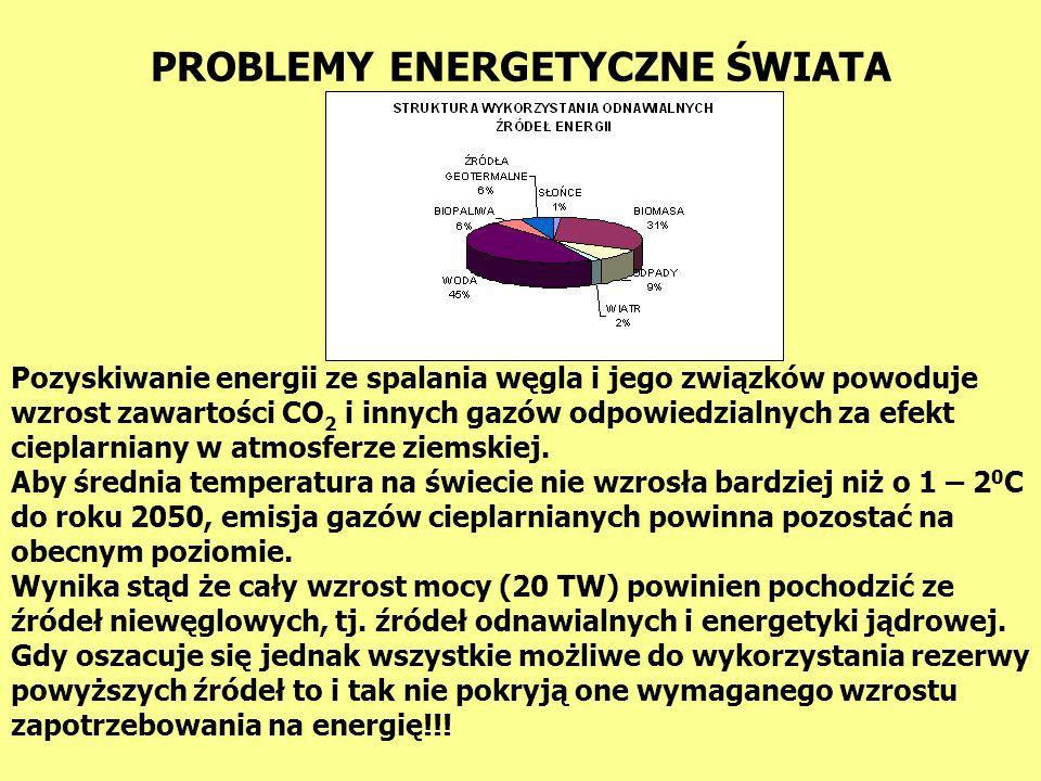 PROBLEMY ENERGETYCZNE ŚWIATA Obecnie ponad 85% produkowanej na świecie energii pochodzi ze spalania surowców kopalnianych.