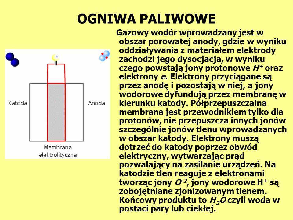 OGNIWA PALIWOWE W odróżnieniu od baterii i akumulatorów, ogniwa paliwowe nie gromadzą wewnątrz energii.