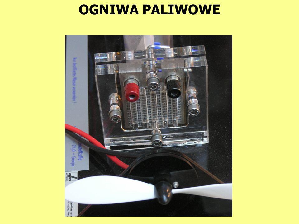 OGNIWA PALIWOWE Gazowy wodór wprowadzany jest w obszar porowatej anody, gdzie w wyniku oddziaływania z materiałem elektrody zachodzi jego dysocjacja, w wyniku czego powstają jony protonowe H + oraz elektrony e.