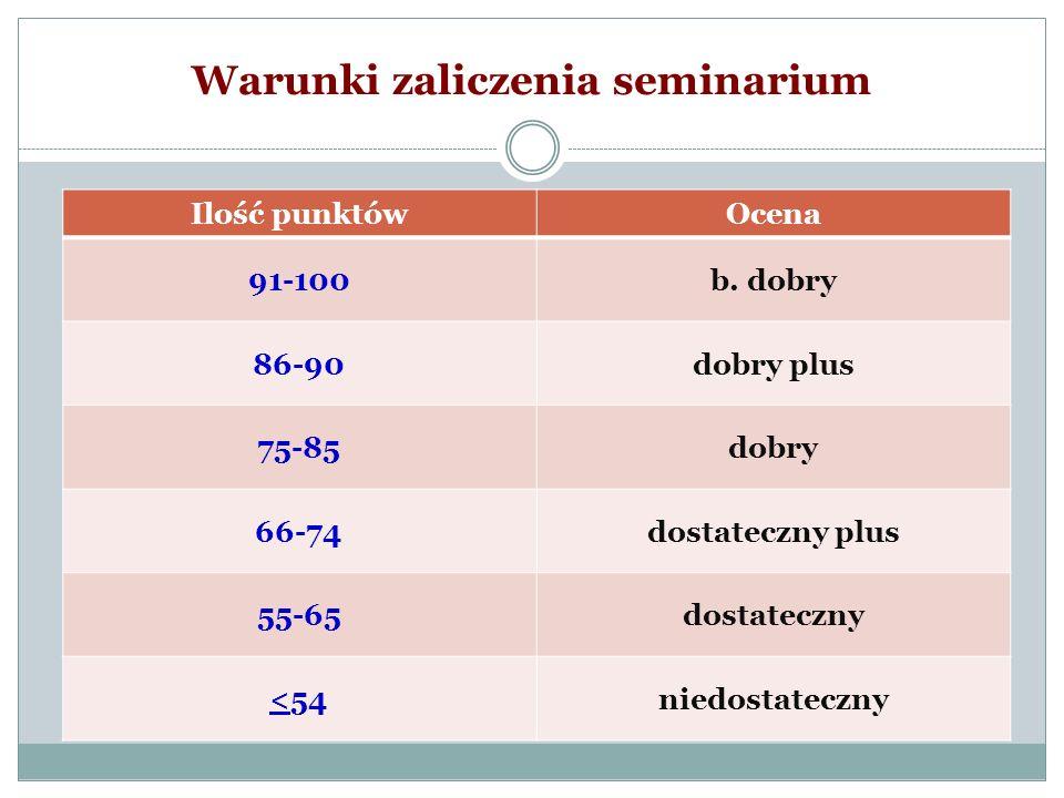 Literatura Prezentacja powinna kończyć się listą materiałów wykorzystywanych przy tworzeniu pokazu: 1) Szarawara J., Piotrowski J., Podstawy teoretyczne technologii chemicznej, WNT Warszawa 2010.