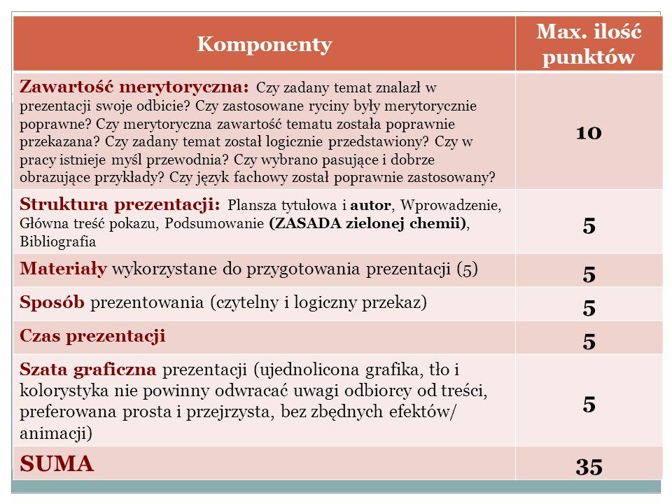 Prezentacje proszę przesyłać przed zajęciami: justyna.luczak@pg.gda.pl