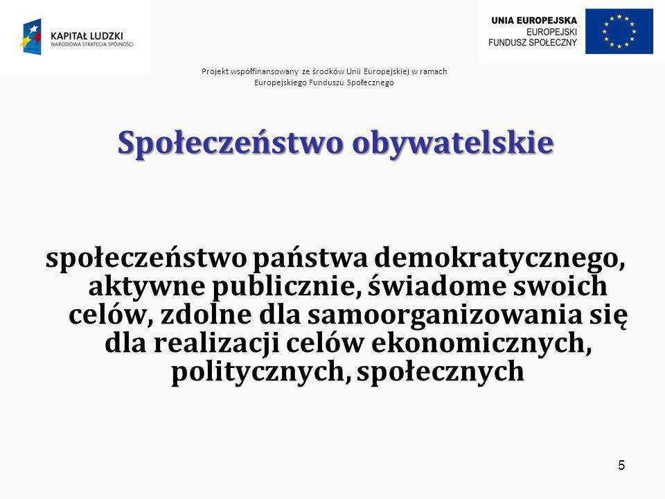 Projekt współfinansowany ze środków Unii Europejskiej w ramach Europejskiego Funduszu Społecznego 5 Społeczeństwo obywatelskie społeczeństwo państwa demokratycznego, aktywne publicznie, świadome swoich celów, zdolne dla samoorganizowania się dla realizacji celów ekonomicznych, politycznych, społecznych