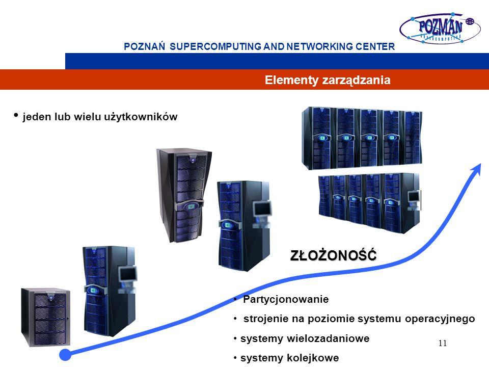11 POZNAŃ SUPERCOMPUTING AND NETWORKING CENTER Elementy zarządzania ZŁOŻONOŚĆ Partycjonowanie strojenie na poziomie systemu operacyjnego systemy wielozadaniowe systemy kolejkowe jeden lub wielu użytkowników