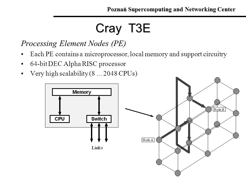 Processing Element Nodes (PE) Each PE contains a microprocessor, local memory and support circuitry 64-bit DEC Alpha RISC processor Very high scalabil