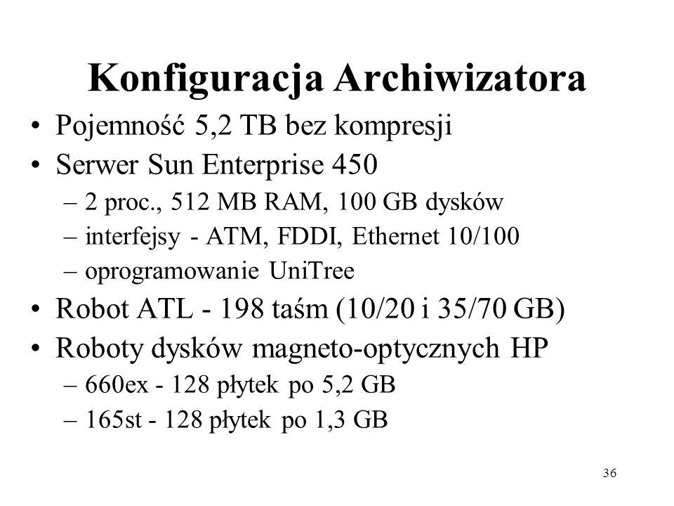 36 Konfiguracja Archiwizatora Pojemność 5,2 TB bez kompresji Serwer Sun Enterprise 450 –2 proc., 512 MB RAM, 100 GB dysków –interfejsy - ATM, FDDI, Ethernet 10/100 –oprogramowanie UniTree Robot ATL - 198 taśm (10/20 i 35/70 GB) Roboty dysków magneto-optycznych HP –660ex - 128 płytek po 5,2 GB –165st - 128 płytek po 1,3 GB