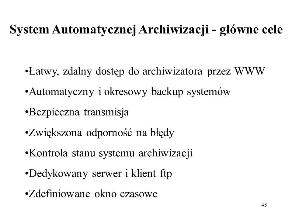 43 Łatwy, zdalny dostęp do archiwizatora przez WWW Automatyczny i okresowy backup systemów Bezpieczna transmisja Zwiększona odporność na błędy Kontrola stanu systemu archiwizacji Dedykowany serwer i klient ftp Zdefiniowane okno czasowe System Automatycznej Archiwizacji - główne cele
