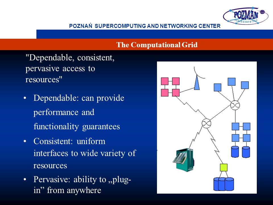 59 POZNAŃ SUPERCOMPUTING AND NETWORKING CENTER The Computational Grid Dependable: can provide performance and functionality guarantees Consistent: uni