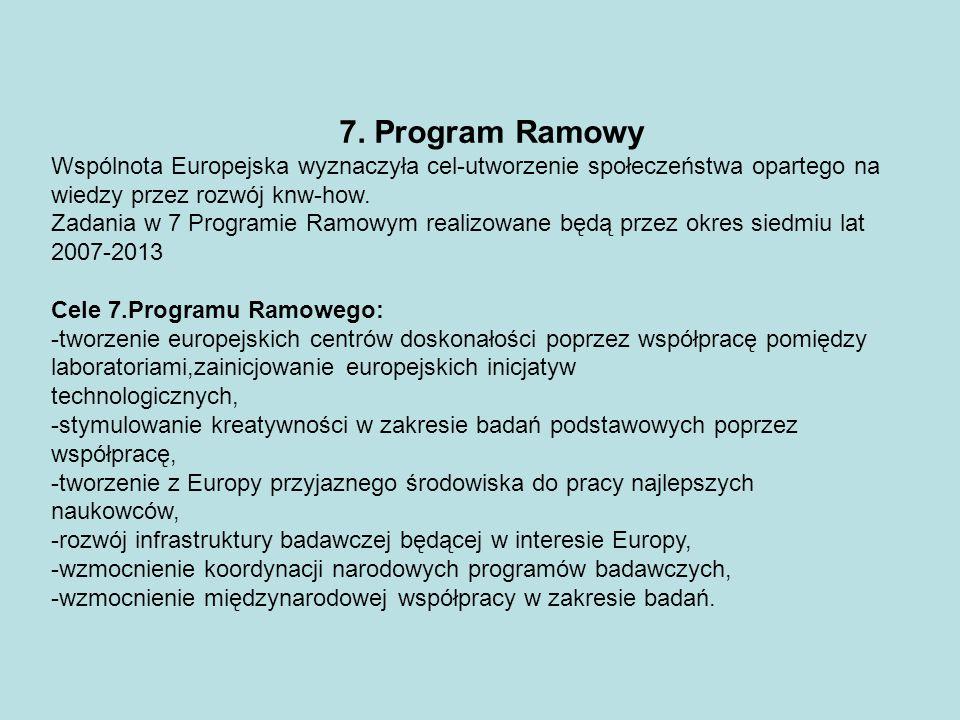 Tematyka 7.Programu Ramowego Współpraca/Cooperation/ http://cordis.eu/fp7/cooperation.htmhttp://cordis.eu/fp7/cooperation.htm - Zdrowie, - Żywność, rolnictwo i biotechnologie, - Technologie informacyjne i komunikacyjne, - Nanonauki, nanotechnologie, materiały i nowe technologie produkcyjne, - Energia, - Środowisko, - Transport, - Nauki społeczno-ekonomiczne i humanistyczne, - Bezpieczeństwo i przestrzeń kosmiczna, - Badania nad energią syntezy jądrowej, - Rozszczepienie jądrowe i ochrona przed promieniowaniem.