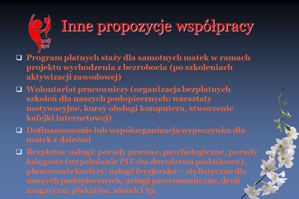 Inne propozycje współpracy Program płatnych staży dla samotnych matek w ramach projektu wychodzenia z bezrobocia (po szkoleniach aktywizacji zawodowej