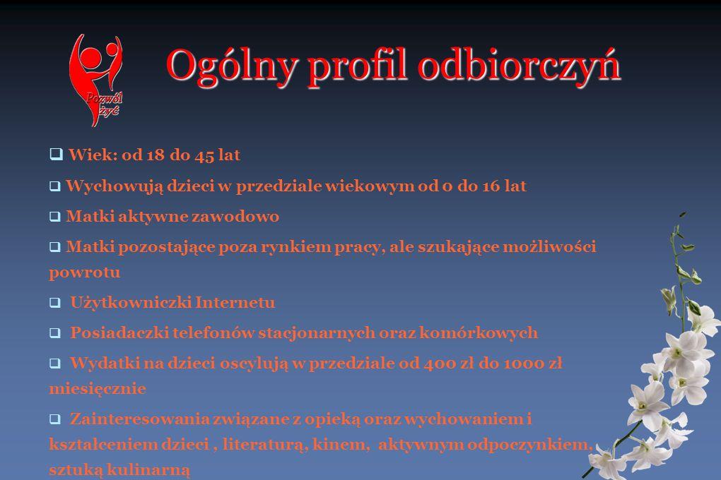 Konkretne potrzeby odbiorczyń Konkretne potrzeby odbiorczyń Możliwość pogodzenia pracy zawodowej z opieką nad dzieckiem (propozycja reklamowa dla firm oferujących elastyczny system pracy) Skuteczny system ściągania zaległych alimentów (propozycja reklamowa dla firm windykacyjnych oferujących atrakcyjne usługi dla samotnych matek) Możliwość kupna własnego mieszkania (propozycja reklamowa dla banków oferujących kredyty uwzględniające możliwości samotnych matek oraz agencji nieruchomości) Możliwość wspólnego z dzieckiem odpoczynku, robienia zakupów i tp.
