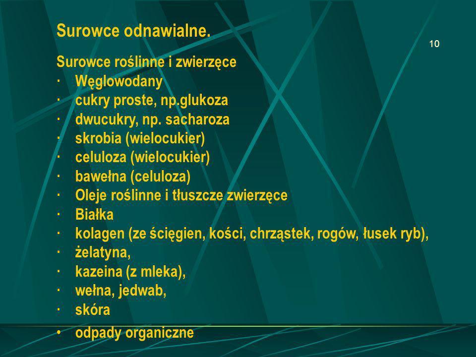 10 Surowce odnawialne. Surowce roślinne i zwierzęce · Węglowodany · cukry proste, np.glukoza · dwucukry, np. sacharoza · skrobia (wielocukier) · celul