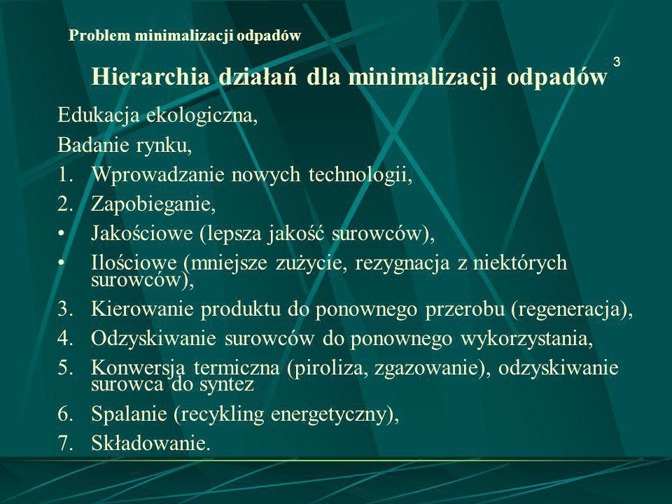 3 Hierarchia działań dla minimalizacji odpadów Edukacja ekologiczna, Badanie rynku, 1.Wprowadzanie nowych technologii, 2.Zapobieganie, Jakościowe (lep
