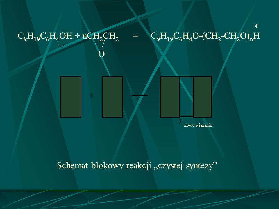 4 Schemat blokowy reakcji czystej syntezy C 9 H 19 C 6 H 4 OH + nCH 2 CH 2 = C 9 H 19 C 6 H 4 O-(CH 2 -CH 2 O) n H O nowe wiązanie +