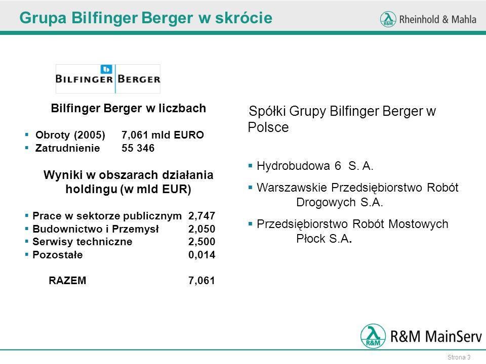 Strona 3 26,0 Grupa Bilfinger Berger w skrócie Bilfinger Berger w liczbach Obroty (2005) 7,061 mld EURO Zatrudnienie55 346 Wyniki w obszarach działania holdingu (w mld EUR) Prace w sektorze publicznym 2,747 Budownictwo i Przemysł 2,050 Serwisy techniczne 2,500 Pozostałe 0,014 RAZEM 7,061 Spółki Grupy Bilfinger Berger w Polsce Hydrobudowa 6 S.
