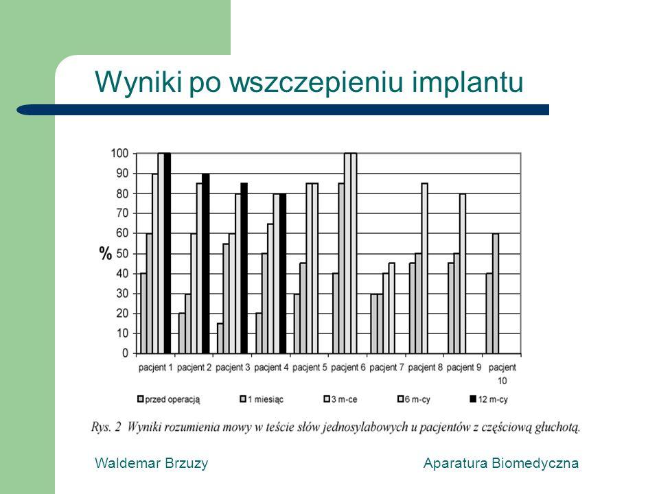Waldemar Brzuzy Aparatura Biomedyczna Wyniki po wszczepieniu implantu