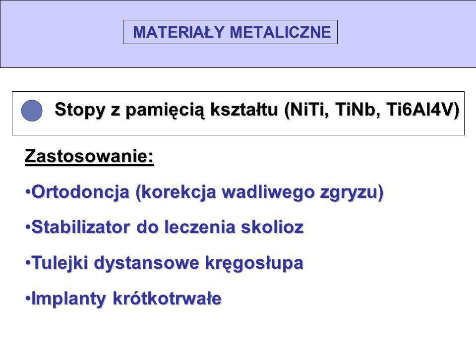 MATERIAŁY METALICZNE Stopy z pamięcią kształtu (NiTi, TiNb, Ti6Al4V) Stopy z pamięcią kształtu (NiTi, TiNb, Ti6Al4V) Zastosowanie: Ortodoncja (korekcj