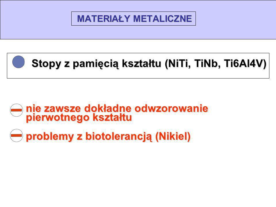 MATERIAŁY METALICZNE Stopy z pamięcią kształtu (NiTi, TiNb, Ti6Al4V) Stopy z pamięcią kształtu (NiTi, TiNb, Ti6Al4V) nie zawsze dokładne odwzorowanie