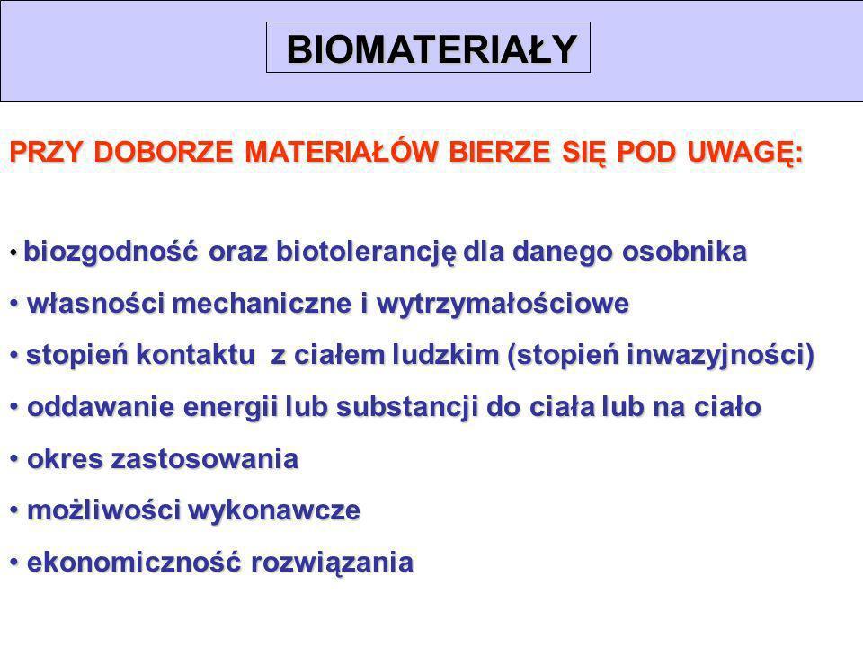 Właściwości charakteryzujące biomateriały: fizyczne (gęstość, lepkość, przewodność cieplna i elektryczna) fizyczne (gęstość, lepkość, przewodność cieplna i elektryczna) mechaniczne (wytrzymałość, sprężystość, odporność zmęczeniowa) mechaniczne (wytrzymałość, sprężystość, odporność zmęczeniowa) technologiczne (obrabialność, kształtowanie powierzchni) technologiczne (obrabialność, kształtowanie powierzchni) odporność korozyjna odporność korozyjna biologiczne (biozgodność, biotolerancja) biologiczne (biozgodność, biotolerancja) finansowe (możliwe do przyjęcia koszty wytwarzania) finansowe (możliwe do przyjęcia koszty wytwarzania) BIOMATERIAŁY
