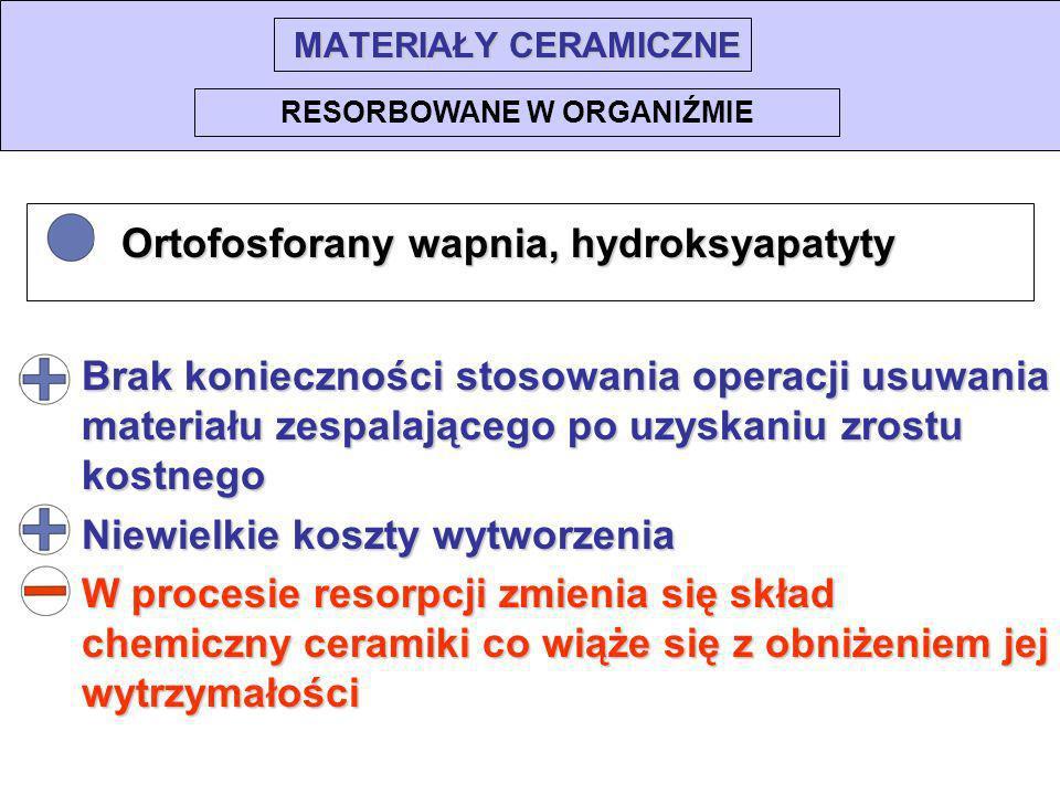 MATERIAŁY CERAMICZNE Ortofosforany wapnia, hydroksyapatyty Ortofosforany wapnia, hydroksyapatyty RESORBOWANE W ORGANIŹMIE Brak konieczności stosowania