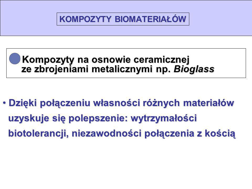 KOMPOZYTY BIOMATERIAŁÓW Kompozyty na osnowie ceramicznej ze zbrojeniami metalicznymi np. Bioglass Kompozyty na osnowie ceramicznej aa ze zbrojeniami m
