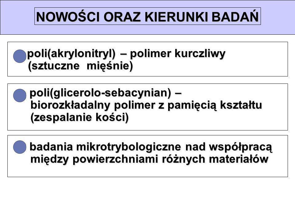 NOWOŚCI ORAZ KIERUNKI BADAŃ poli(akrylonitryl) – polimer kurczliwy poli(akrylonitryl) – polimer kurczliwy (sztuczne mięśnie) (sztuczne mięśnie) poli(g