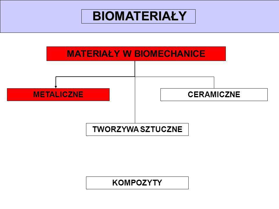 MATERIAŁY METALICZNE Wymagania : Wysoka odporność na korozję Wysoka odporność na korozję Dobra jakość metalurgiczna i jednorodność Dobra jakość metalurgiczna i jednorodność Zgodność tkankowa (nietoksyczność) Zgodność tkankowa (nietoksyczność) Odporność na zużycie ścierne Odporność na zużycie ścierne Brak tendencji do tworzenia zakrzepów Brak tendencji do tworzenia zakrzepów Odpowiednie własności elektryczne Odpowiednie własności elektryczne Odpowiednie własności wytrzymałościowe Odpowiednie własności wytrzymałościowe