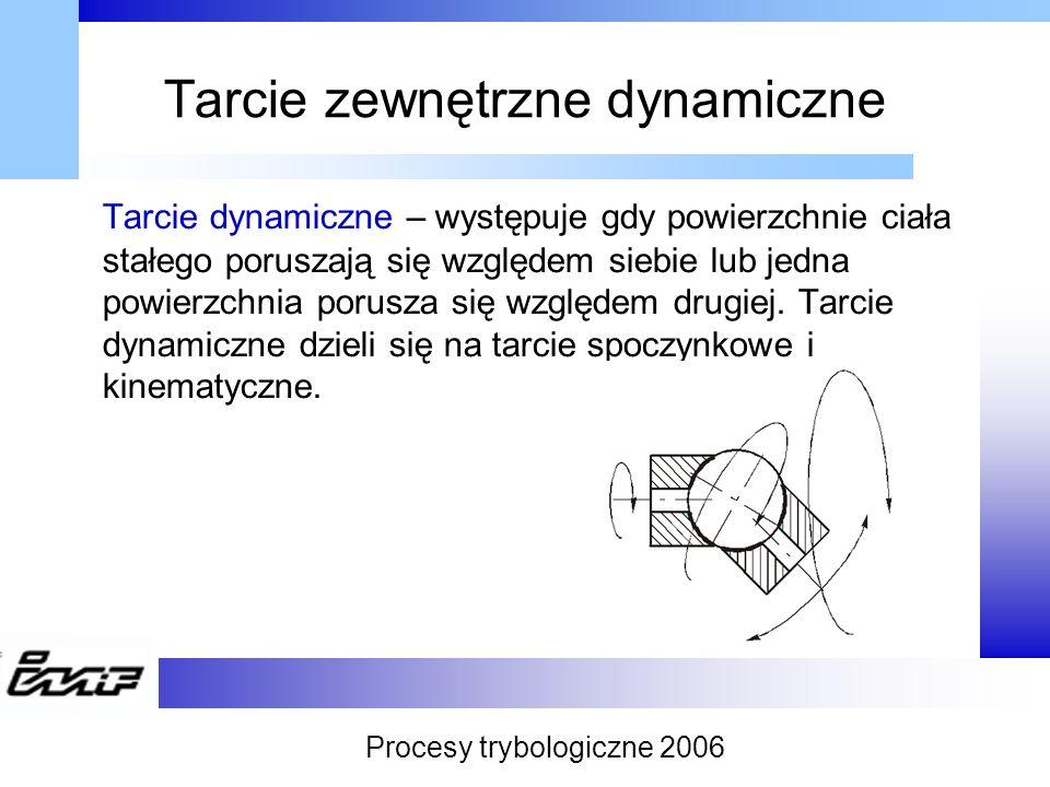 Tarcie zewnętrzne dynamiczne Tarcie dynamiczne – występuje gdy powierzchnie ciała stałego poruszają się względem siebie lub jedna powierzchnia porusza