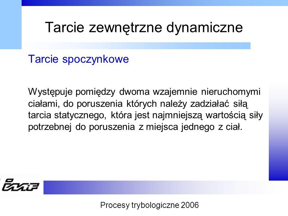 Tarcie zewnętrzne dynamiczne Tarcie spoczynkowe Występuje pomiędzy dwoma wzajemnie nieruchomymi ciałami, do poruszenia których należy zadziałać siłą t