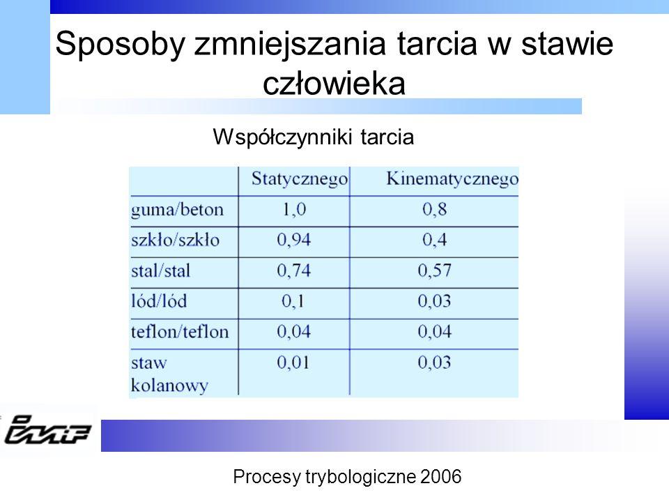 Sposoby zmniejszania tarcia w stawie człowieka Współczynniki tarcia Procesy trybologiczne 2006