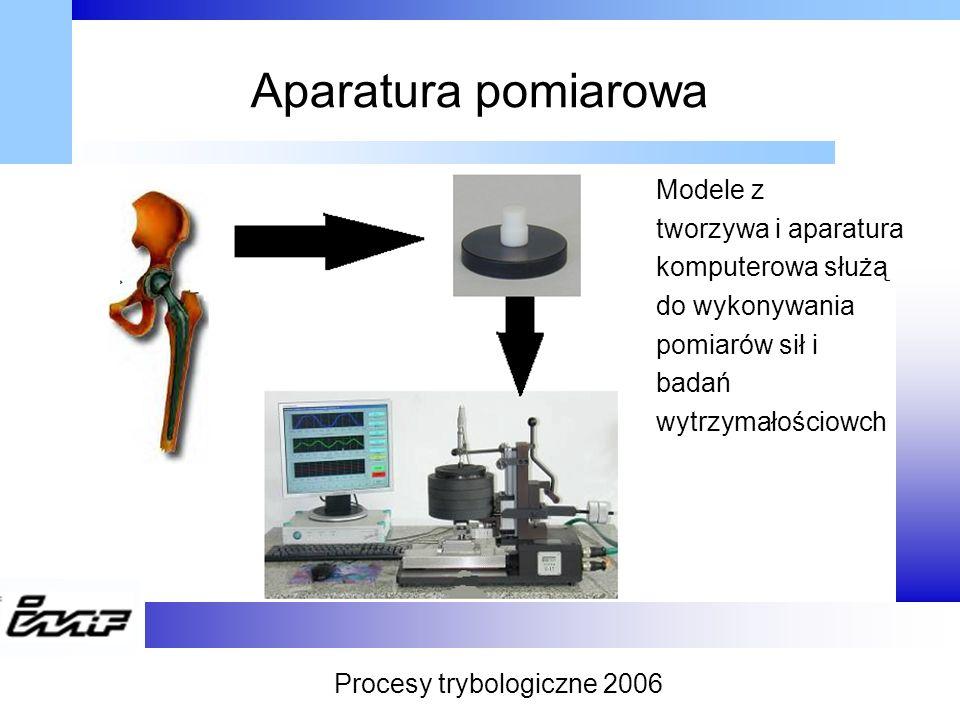 Aparatura pomiarowa Modele z tworzywa i aparatura komputerowa służą do wykonywania pomiarów sił i badań wytrzymałościowch Procesy trybologiczne 2006