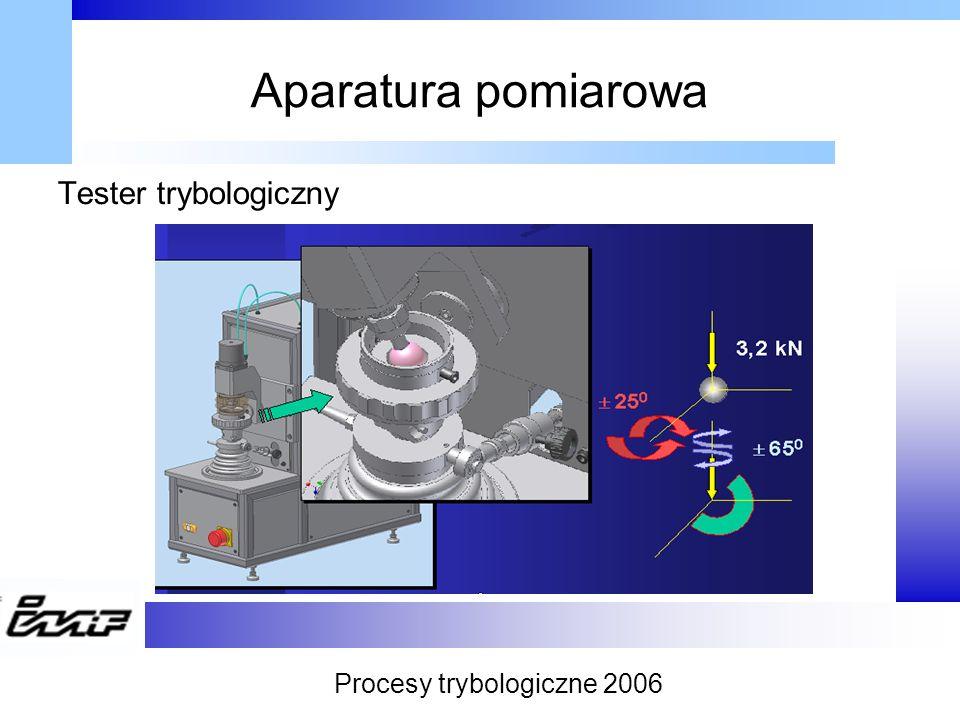 Aparatura pomiarowa Tester trybologiczny Procesy trybologiczne 2006