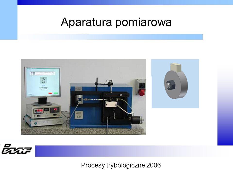 Aparatura pomiarowa Procesy trybologiczne 2006
